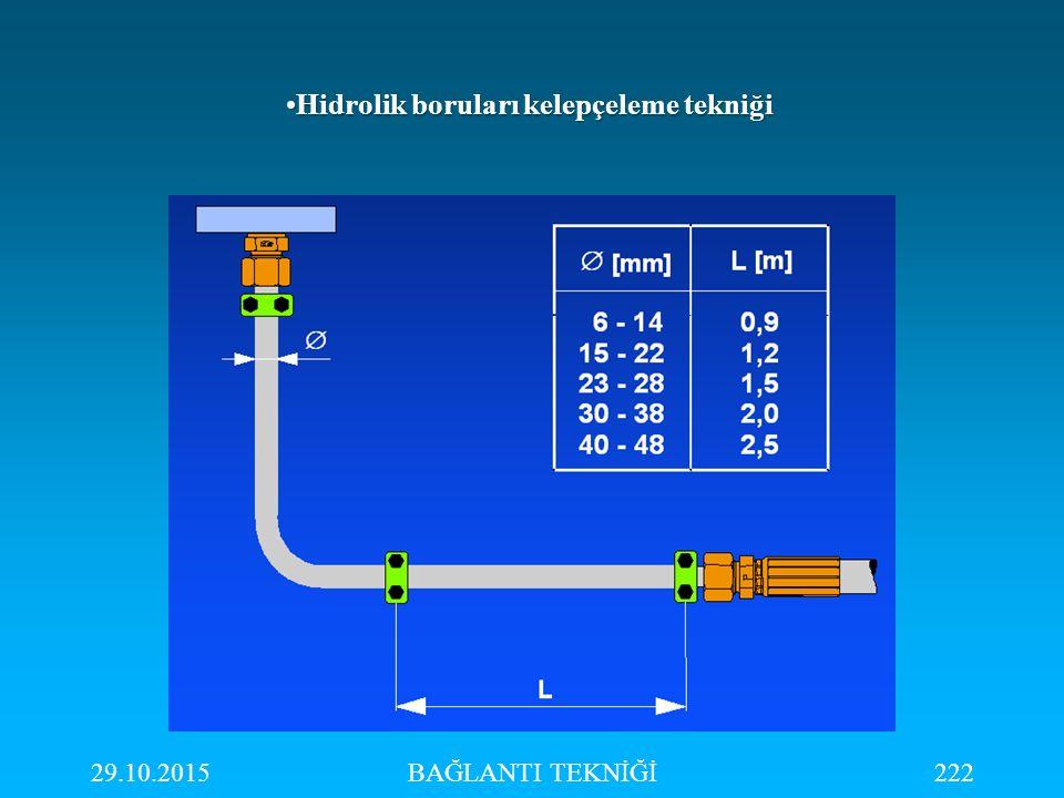 29.10.2015BAĞLANTI TEKNİĞİ222 Hidrolik boruları kelepçeleme tekniğiHidrolik boruları kelepçeleme tekniği