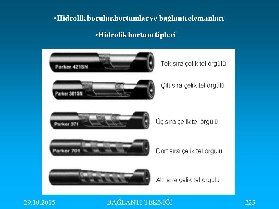29.10.2015BAĞLANTI TEKNİĞİ223 Hidrolik borular,hortumlar ve bağlantı elemanlarıHidrolik borular,hortumlar ve bağlantı elemanları Hidrolik hortum tiple