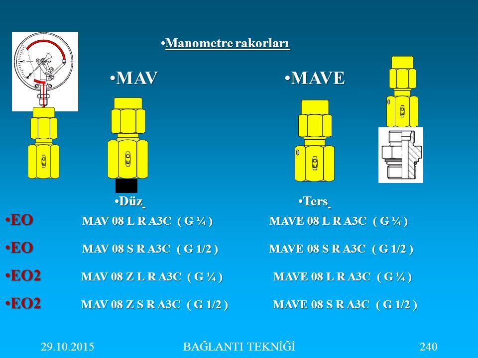 29.10.2015BAĞLANTI TEKNİĞİ240 Manometre rakorlarıManometre rakorları MAVMAV MAVEMAVE DüzDüz TersTers EO MAV 08 L R A3C ( G ¼ ) MAVE 08 L R A3C ( G ¼ )