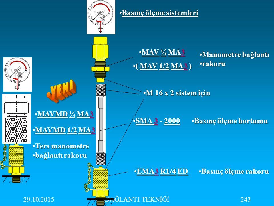 29.10.2015BAĞLANTI TEKNİĞİ243 EMA3 R1/4 EDEMA3 R1/4 ED SMA 3 - 2000SMA 3 - 2000 MAV ¼ MA3MAV ¼ MA3 ( MAV 1/2 MA3 )( MAV 1/2 MA3 ) Manometre bağlantıMa