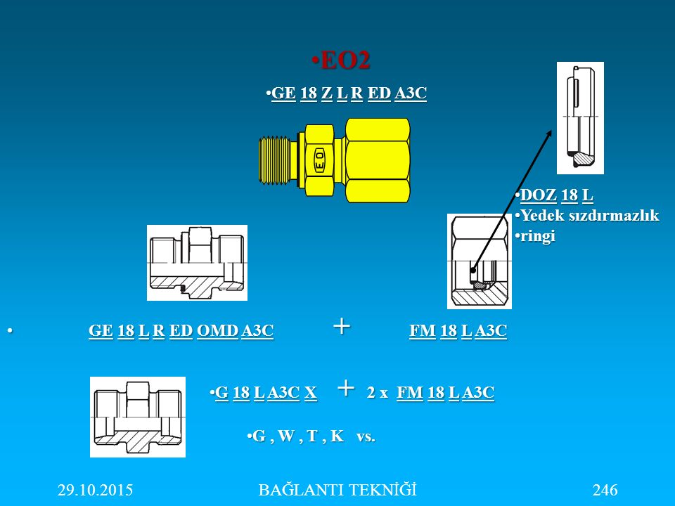 29.10.2015BAĞLANTI TEKNİĞİ246 GE 18 Z L R ED A3CGE 18 Z L R ED A3C EO2EO2 GE 18 L R ED OMD A3C + FM 18 L A3C GE 18 L R ED OMD A3C + FM 18 L A3C G 18 L