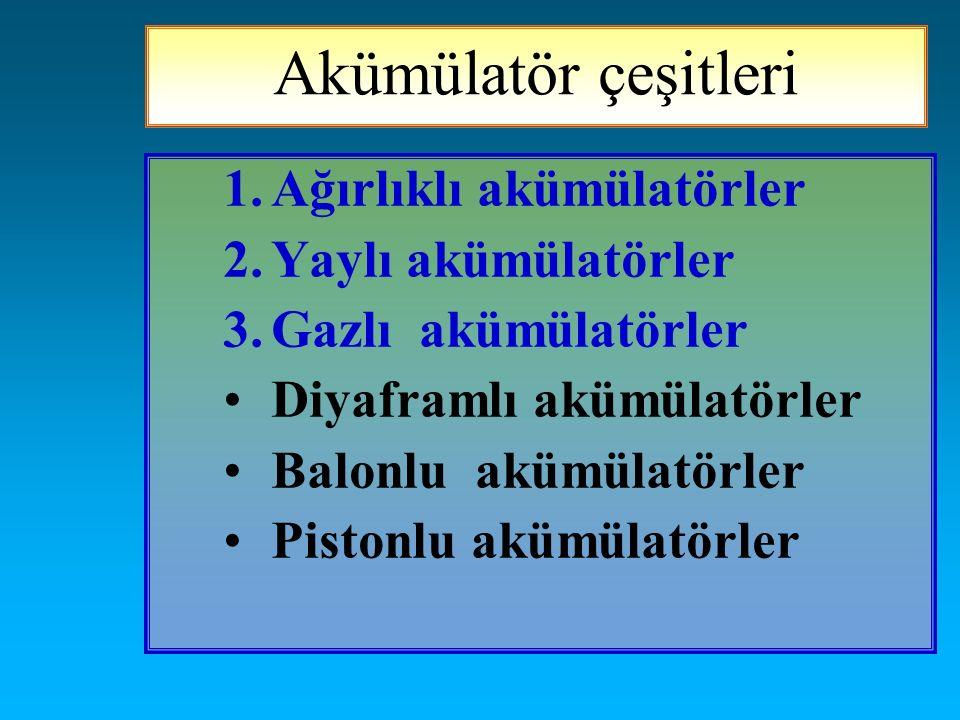 1.Ağırlıklı akümülatörler 2.Yaylı akümülatörler 3.Gazlı akümülatörler Diyaframlı akümülatörler Balonlu akümülatörler Pistonlu akümülatörler Akümülatör