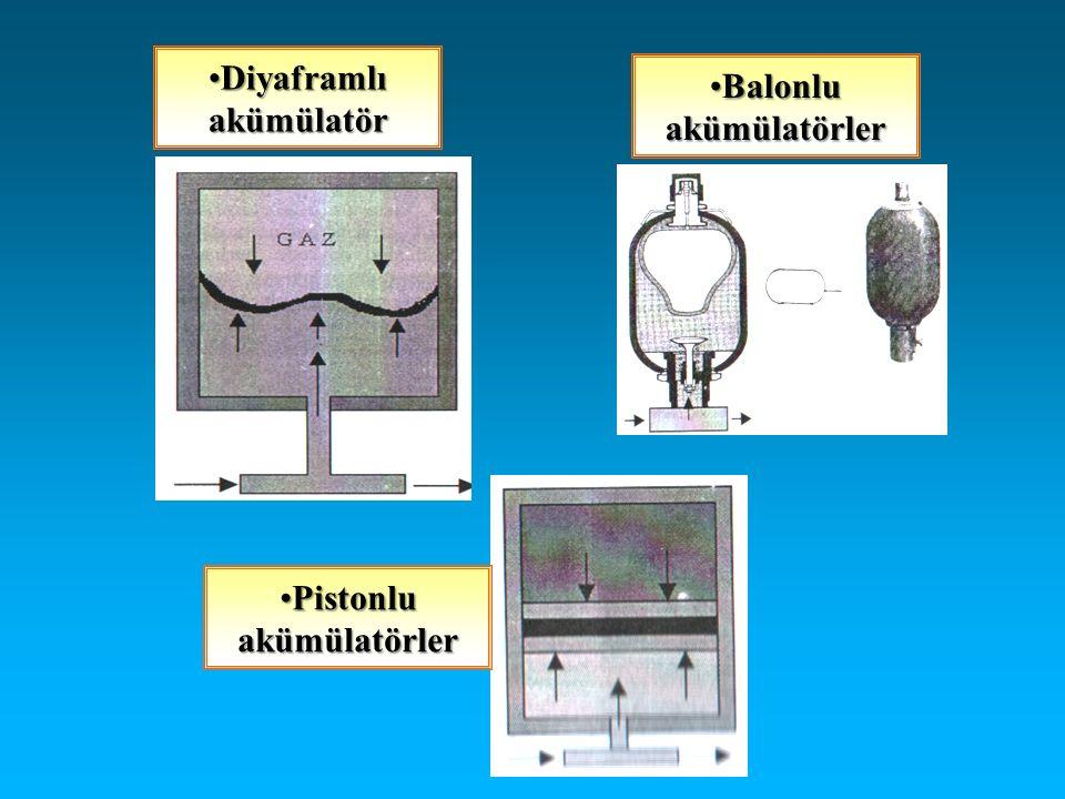 Diyaframlı akümülatörDiyaframlı akümülatör Balonlu akümülatörlerBalonlu akümülatörler Pistonlu akümülatörlerPistonlu akümülatörler