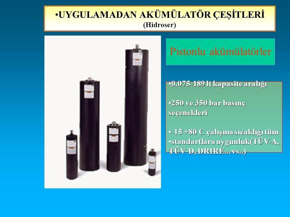 Pistonlu akümülatörler 0.075-189 lt kapasite aralığı0.075-189 lt kapasite aralığı 250 ve 350 bar basınç seçenekleri250 ve 350 bar basınç seçenekleri -