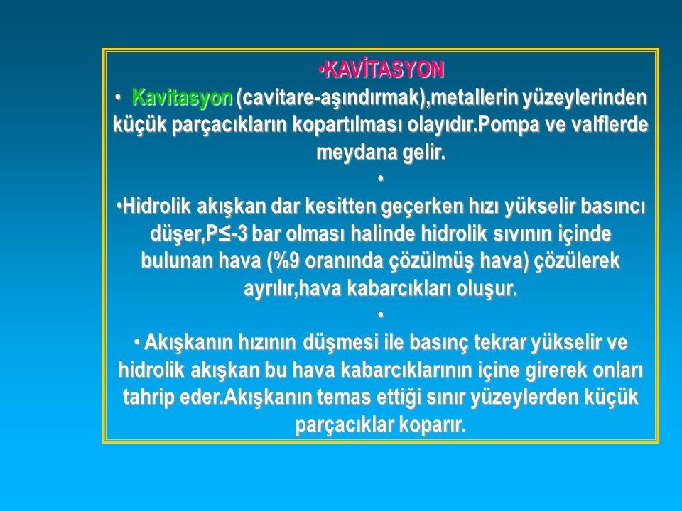 KAVİTASYON KAVİTASYON Kavitasyon (cavitare-aşındırmak),metallerin yüzeylerinden küçük parçacıkların kopartılması olayıdır.Pompa ve valflerde meydana g