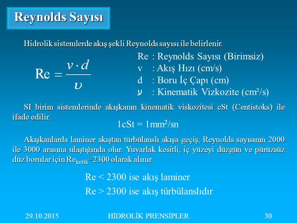29.10.2015HİDROLİK PRENSİPLER30 Re: Reynolds Sayısı (Birimsiz) v: Akış Hızı (cm/s) d : Boru İç Çapı (cm) ע : Kinematik Vizkozite (cm²/s) Reynolds Sayı