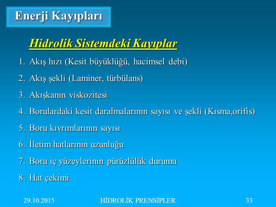 29.10.2015HİDROLİK PRENSİPLER33 Enerji Kayıpları Hidrolik Sistemdeki Kayıplar 1.Akış hızı (Kesit büyüklüğü, hacimsel debi) 2.Akış şekli (Laminer, türb
