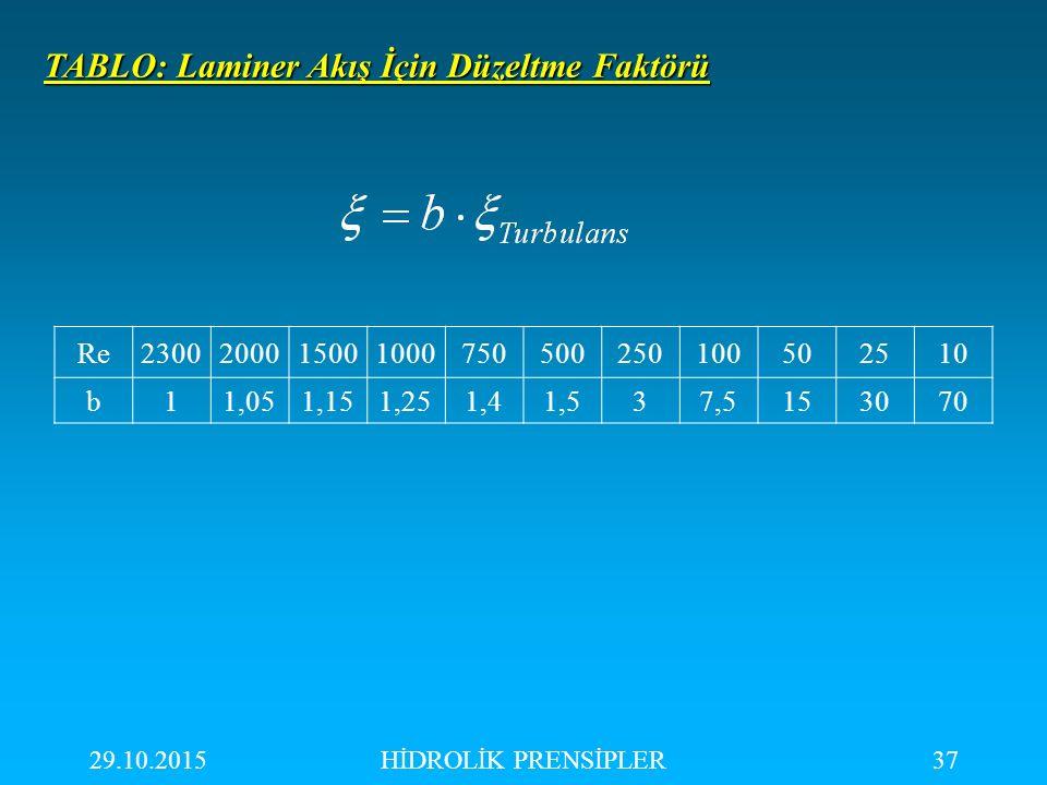 29.10.2015HİDROLİK PRENSİPLER37 TABLO: Laminer Akış İçin Düzeltme Faktörü Re2300200015001000750500250100502510 b11,051,151,251,41,537,5153070