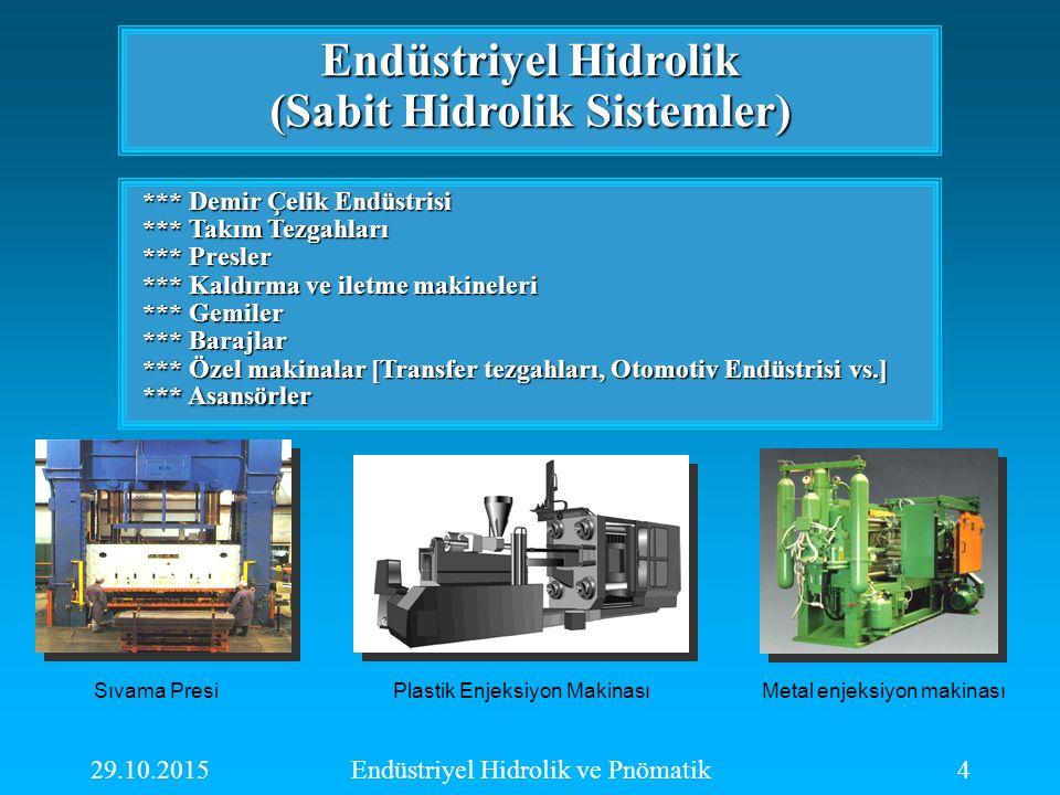 29.10.2015Endüstriyel Hidrolik ve Pnömatik4 Sıvama Presi Plastik Enjeksiyon Makinası Metal enjeksiyon makinası Endüstriyel Hidrolik (Sabit Hidrolik Si