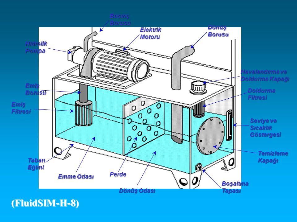 Emiş Filtresi Doldurma Filtresi Havalandırma ve Doldurma Kapağı Temizleme Kapağı Seviye ve Sıcaklık Göstergesi Dönüş Borusu Dönüş Odası Emme Odası Per