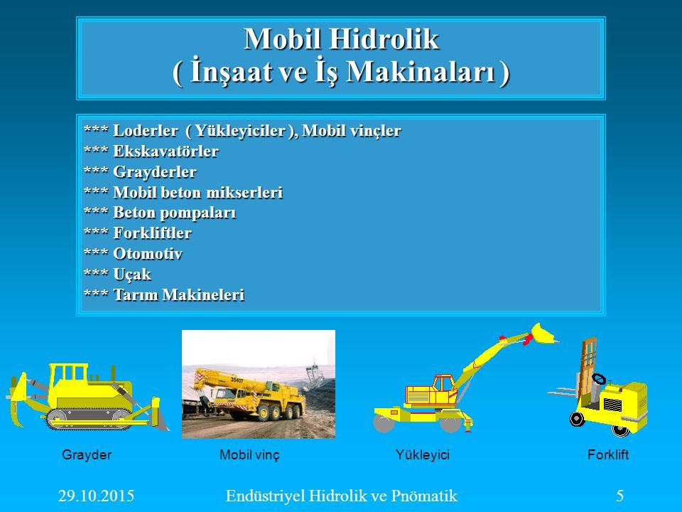 29.10.2015Endüstriyel Hidrolik ve Pnömatik5 Grayder Mobil vinç Yükleyici Forklift Mobil Hidrolik ( İnşaat ve İş Makinaları ) *** Loderler ( Yükleyicil