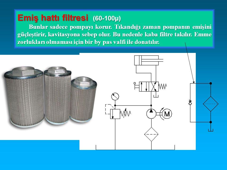 Emiş hattı filtresi (60-100µ) Bunlar sadece pompayı korur. Tıkandığı zaman pompanın emişini güçleştirir, kavitasyona sebep olur. Bu nedenle kaba filtr