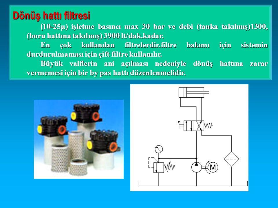 Dönüş hattı filtresi ( 10-25µ) işletme basıncı max 30 bar ve debi (tanka takılmış)1300, (boru hattına takılmış) 3900 lt/dak.kadar. En çok kullanılan f