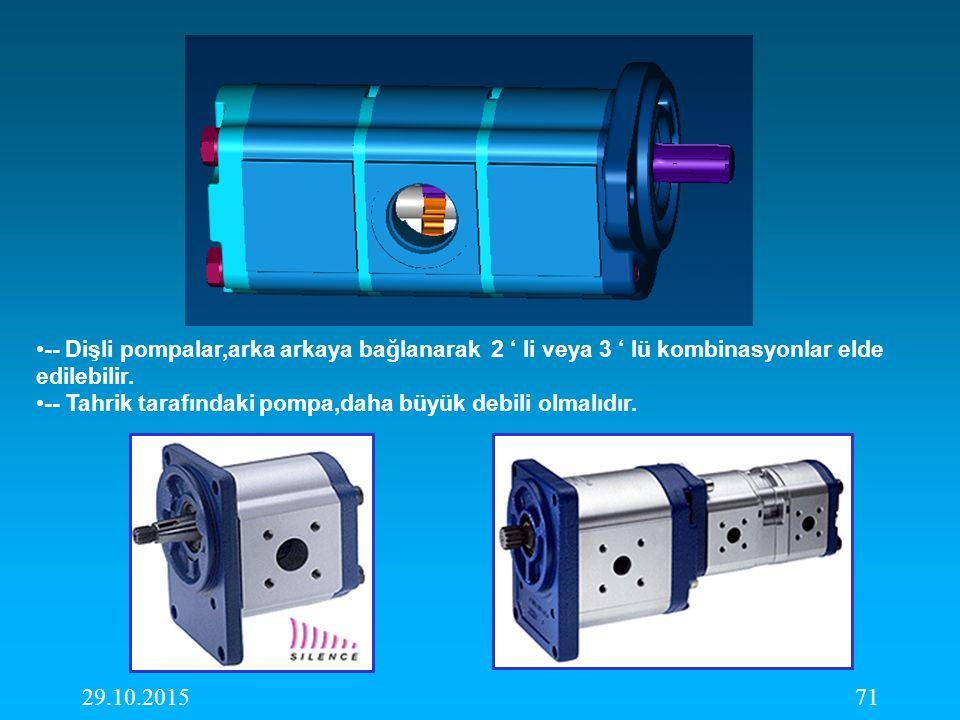 29.10.201571 -- Dişli pompalar,arka arkaya bağlanarak 2 ' li veya 3 ' lü kombinasyonlar elde edilebilir. -- Tahrik tarafındaki pompa,daha büyük debili