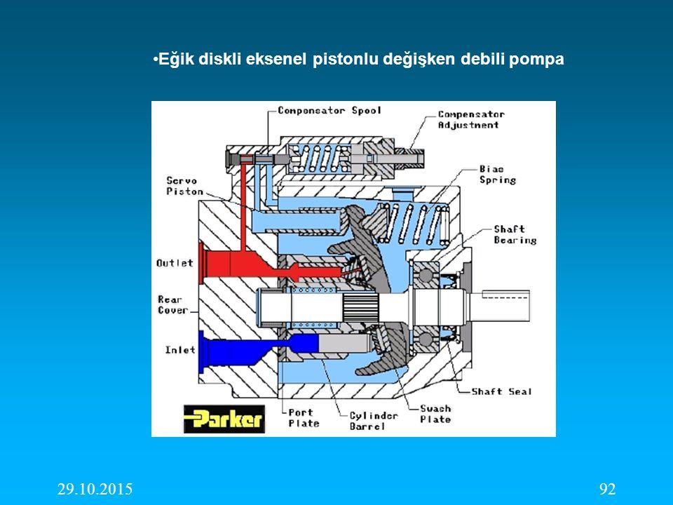 29.10.201592 Eğik diskli eksenel pistonlu değişken debili pompa