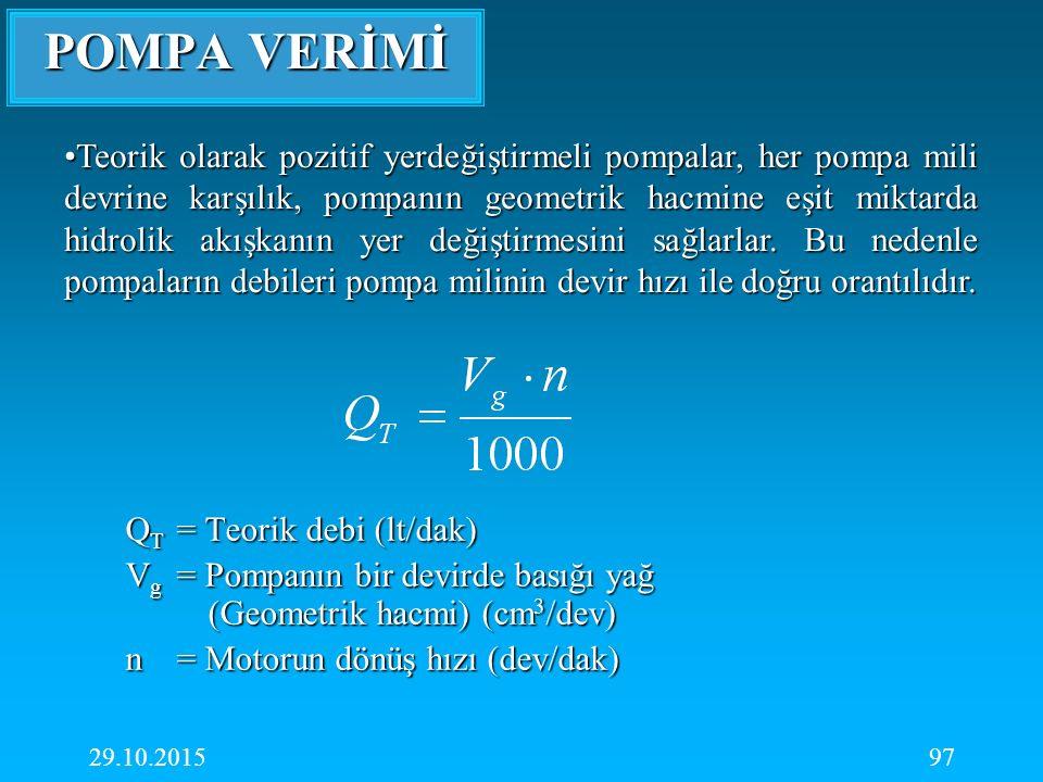 29.10.201597 POMPA VERİMİ Teorik olarak pozitif yerdeğiştirmeli pompalar, her pompa mili devrine karşılık, pompanın geometrik hacmine eşit miktarda hi