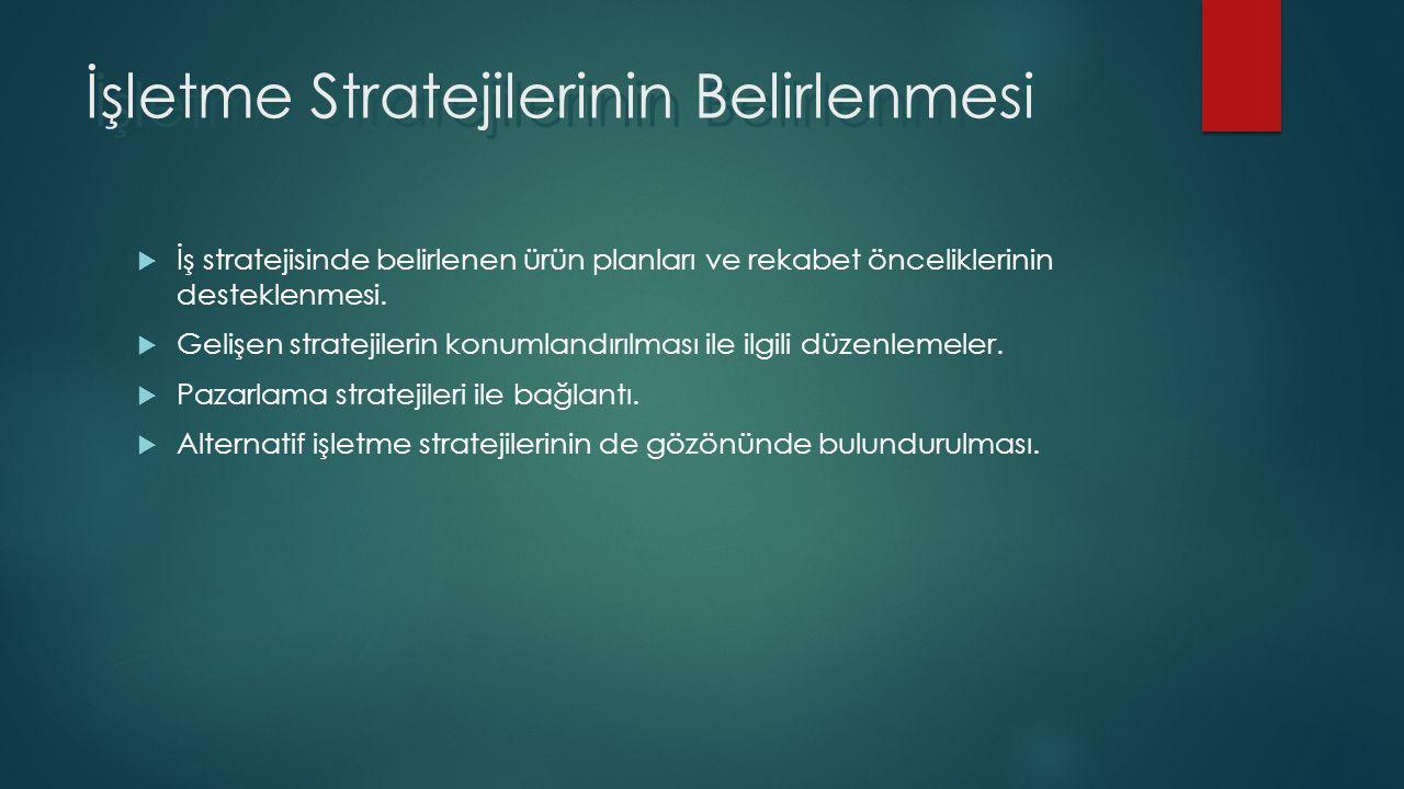 İşletme Stratejilerinin Belirlenmesi  İş stratejisinde belirlenen ürün planları ve rekabet önceliklerinin desteklenmesi.