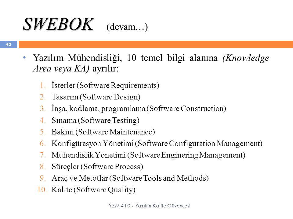 SWEBOK SWEBOK (devam…) YZM 410 - Yazılım Kalite Güvencesi Yazılım Mühendisliği, 10 temel bilgi alanına (Knowledge Area veya KA) ayrılır: 1.İsterler (S