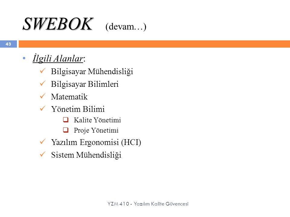 SWEBOK SWEBOK (devam…) YZM 410 - Yazılım Kalite Güvencesi İlgili Alanlar: Bilgisayar Mühendisliği Bilgisayar Bilimleri Matematik Yönetim Bilimi  Kali