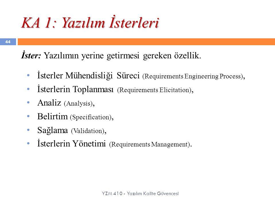 KA 1: Yazılım İsterleri YZM 410 - Yazılım Kalite Güvencesi İster: Yazılımın yerine getirmesi gereken özellik. İsterler Mühendisliği Süreci (Requiremen