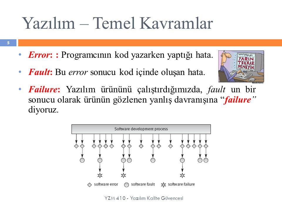 Yazılım – Temel Kavramlar YZM 410 - Yazılım Kalite Güvencesi Error: : Programcının kod yazarken yaptığı hata. Fault: Bu error sonucu kod içinde oluşan