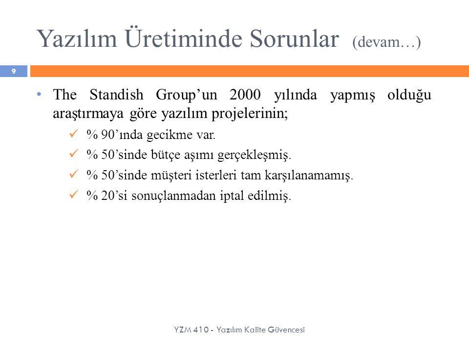 Yazılım Üretiminde Sorunlar (devam…) YZM 410 - Yazılım Kalite Güvencesi The Standish Group'un 2000 yılında yapmış olduğu araştırmaya göre yazılım proj