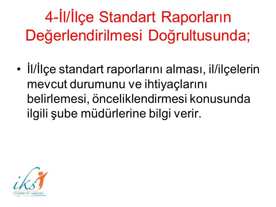 4-İl/İlçe Standart Raporların Değerlendirilmesi Doğrultusunda; İl/İlçe standart raporlarını alması, il/ilçelerin mevcut durumunu ve ihtiyaçlarını belirlemesi, önceliklendirmesi konusunda ilgili şube müdürlerine bilgi verir.