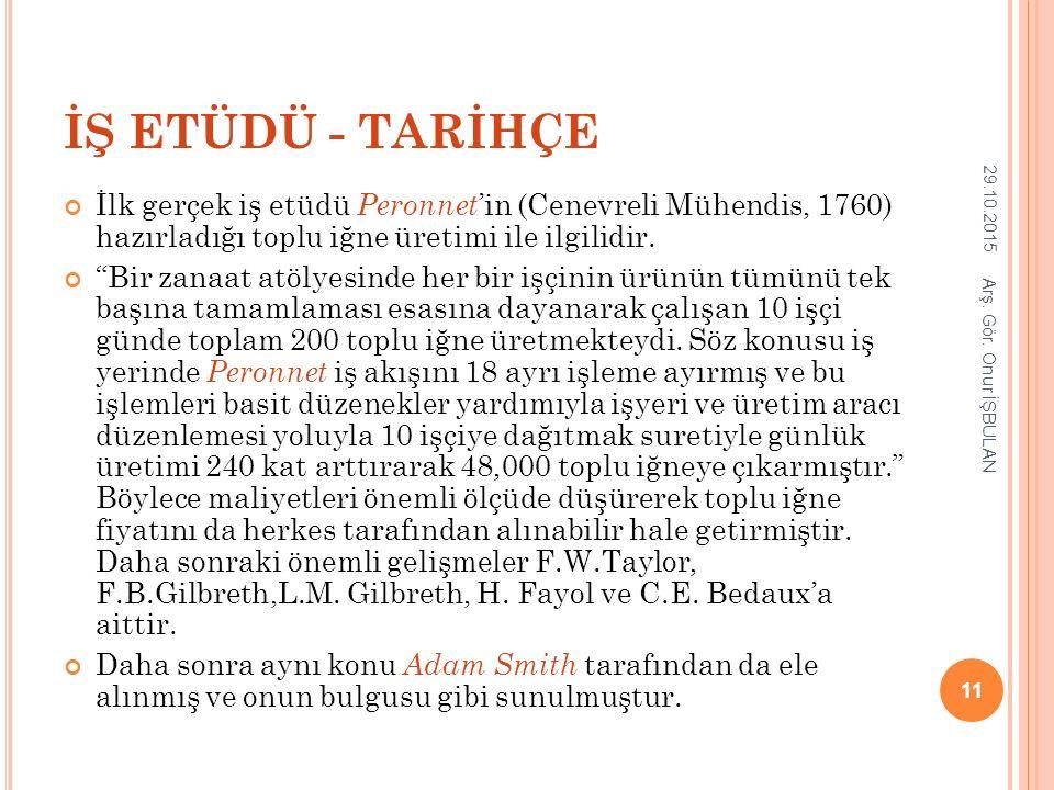 """İŞ ETÜDÜ - TARİHÇE İlk gerçek iş etüdü Peronnet 'in (Cenevreli Mühendis, 1760) hazırladığı toplu iğne üretimi ile ilgilidir. """"Bir zanaat atölyesinde h"""