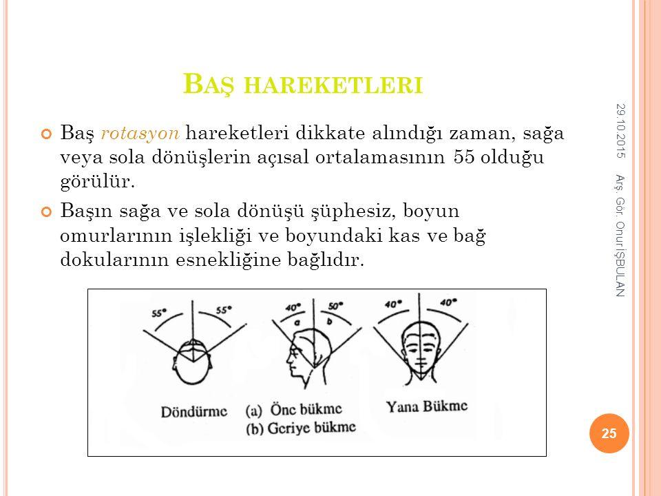B AŞ HAREKETLERI Baş rotasyon hareketleri dikkate alındığı zaman, sağa veya sola dönüşlerin açısal ortalamasının 55 olduğu görülür. Başın sağa ve sola
