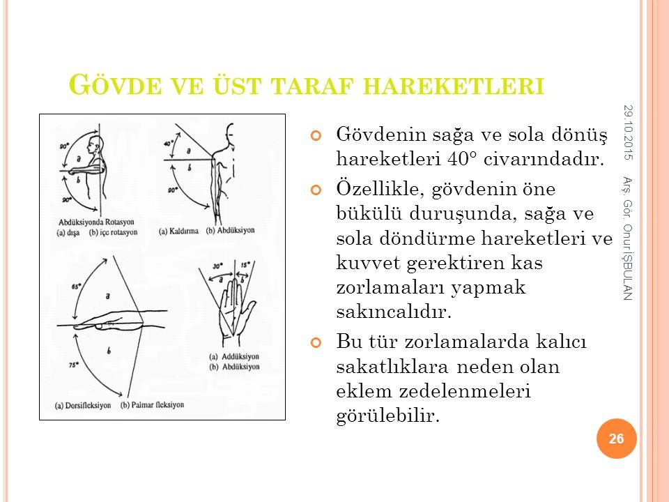 G ÖVDE VE ÜST TARAF HAREKETLERI Gövdenin sağa ve sola dönüş hareketleri 40° civarındadır. Özellikle, gövdenin öne bükülü duruşunda, sağa ve sola döndü