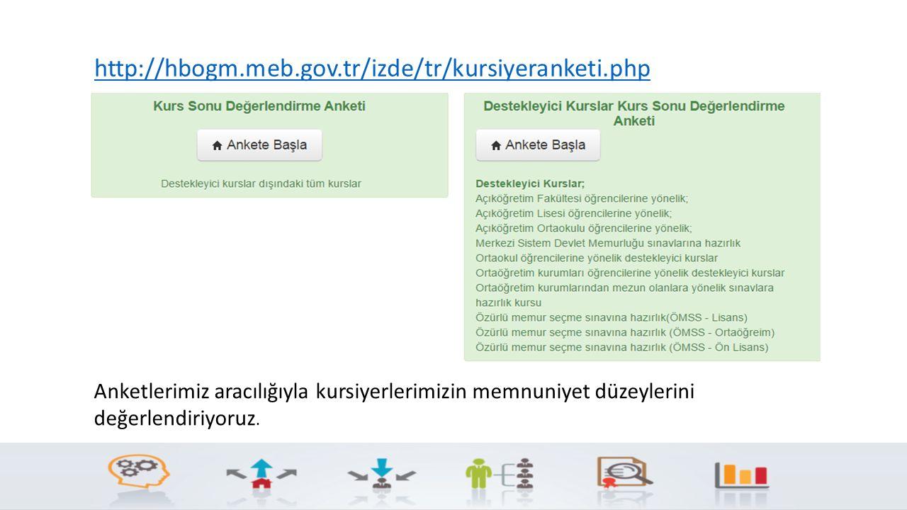 http://hbogm.meb.gov.tr/izde/tr/kursiyeranketi.php Anketlerimiz aracılığıyla kursiyerlerimizin memnuniyet düzeylerini değerlendiriyoruz.