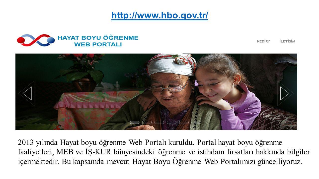 http://www.hbo.gov.tr/ 2013 yılında Hayat boyu öğrenme Web Portalı kuruldu. Portal hayat boyu öğrenme faaliyetleri, MEB ve İŞ-KUR bünyesindeki öğrenme