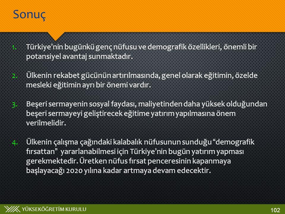 YÜKSEKÖĞRETİM KURULU 1.Türkiye'nin bugünkü genç nüfusu ve demografik özellikleri, önemli bir potansiyel avantaj sunmaktadır.