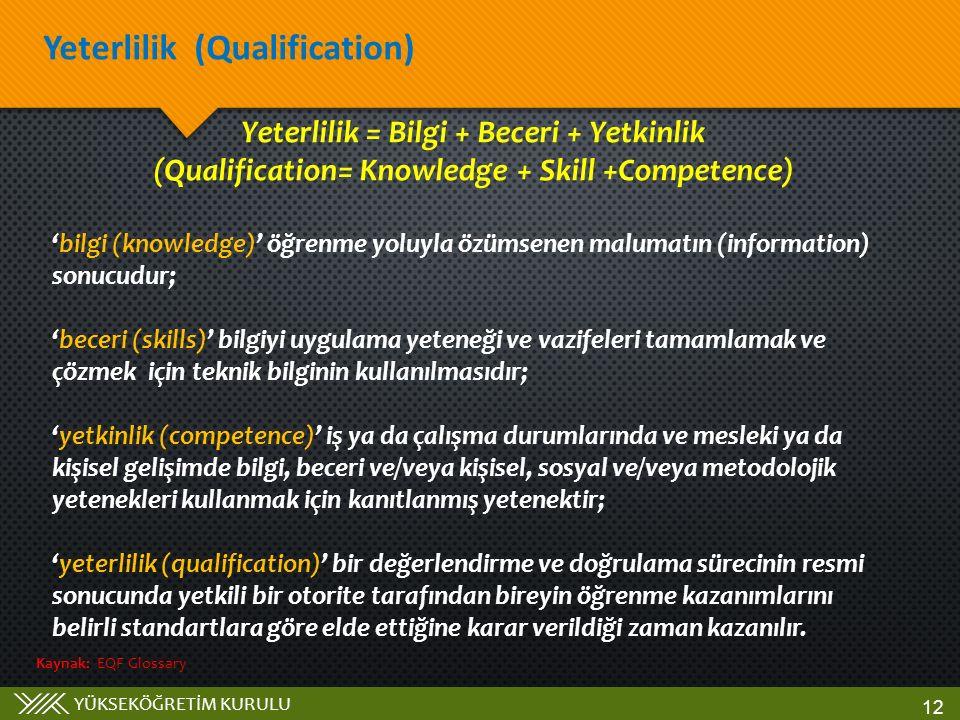 YÜKSEKÖĞRETİM KURULU Yeterlilik (Qualification) 12 Yeterlilik = Bilgi + Beceri + Yetkinlik (Qualification= Knowledge + Skill +Competence) 'bilgi (knowledge)' öğrenme yoluyla özümsenen malumatın (information) sonucudur; 'beceri (skills)' bilgiyi uygulama yeteneği ve vazifeleri tamamlamak ve çözmek için teknik bilginin kullanılmasıdır; 'yetkinlik (competence)' iş ya da çalışma durumlarında ve mesleki ya da kişisel gelişimde bilgi, beceri ve/veya kişisel, sosyal ve/veya metodolojik yetenekleri kullanmak için kanıtlanmış yetenektir; 'yeterlilik (qualification)' bir değerlendirme ve doğrulama sürecinin resmi sonucunda yetkili bir otorite tarafından bireyin öğrenme kazanımlarını belirli standartlara göre elde ettiğine karar verildiği zaman kazanılır.