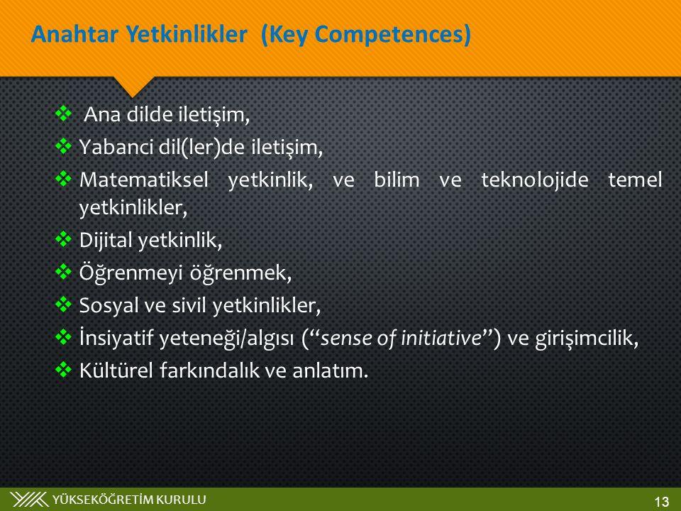 YÜKSEKÖĞRETİM KURULU Anahtar Yetkinlikler (Key Competences) 13  Ana dilde iletişim,  Yabanci dil(ler)de iletişim,  Matematiksel yetkinlik, ve bilim