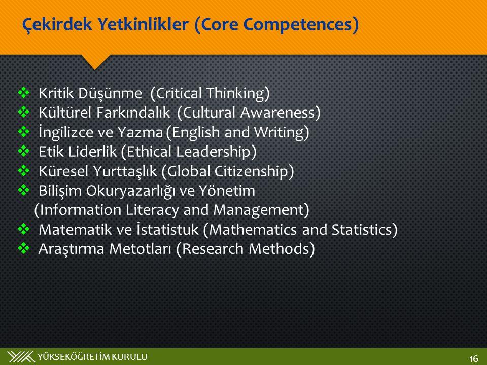 YÜKSEKÖĞRETİM KURULU Çekirdek Yetkinlikler (Core Competences) 16  Kritik Düşünme (Critical Thinking)  Kültürel Farkındalık (Cultural Awareness)  İngilizce ve Yazma (English and Writing)  Etik Liderlik (Ethical Leadership)  Küresel Yurttaşlık (Global Citizenship)  Bilişim Okuryazarlığı ve Yönetim (Information Literacy and Management)  Matematik ve İstatistuk (Mathematics and Statistics)  Araştırma Metotları (Research Methods)