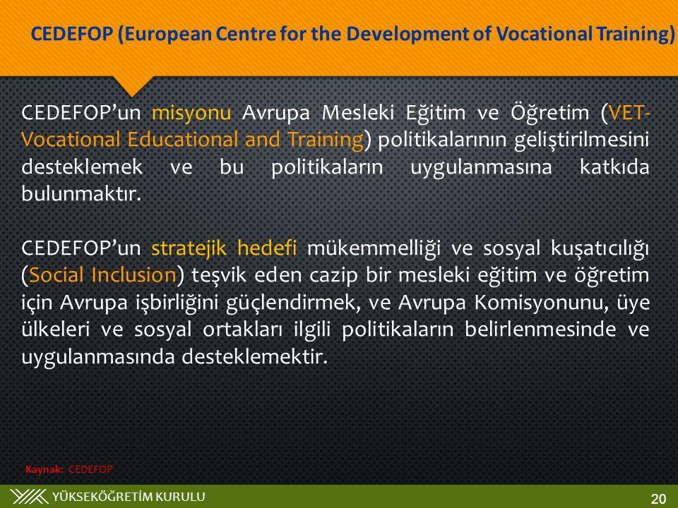 YÜKSEKÖĞRETİM KURULU CEDEFOP (European Centre for the Development of Vocational Training) 20 Kaynak: CEDEFOP CEDEFOP'un misyonu Avrupa Mesleki Eğitim ve Öğretim (VET- Vocational Educational and Training) politikalarının geliştirilmesini desteklemek ve bu politikaların uygulanmasına katkıda bulunmaktır.