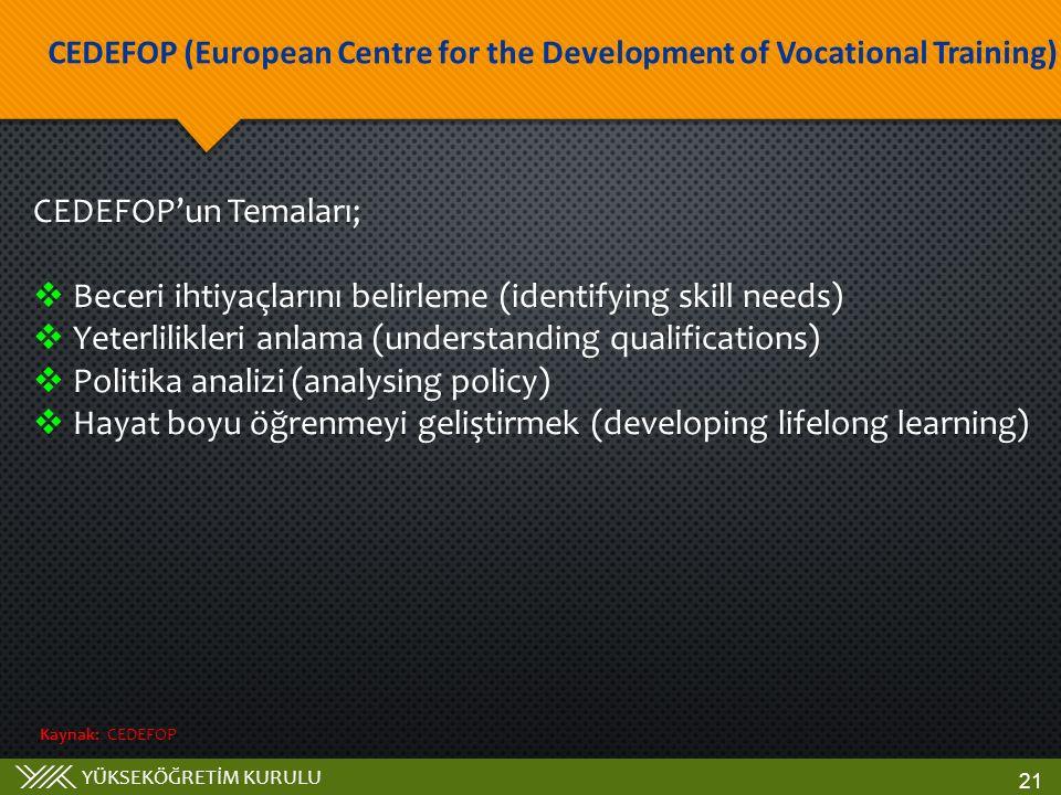 YÜKSEKÖĞRETİM KURULU CEDEFOP (European Centre for the Development of Vocational Training) 21 Kaynak: CEDEFOP CEDEFOP'un Temaları;  Beceri ihtiyaçlarını belirleme (identifying skill needs)  Yeterlilikleri anlama (understanding qualifications)  Politika analizi (analysing policy)  Hayat boyu öğrenmeyi geliştirmek (developing lifelong learning)