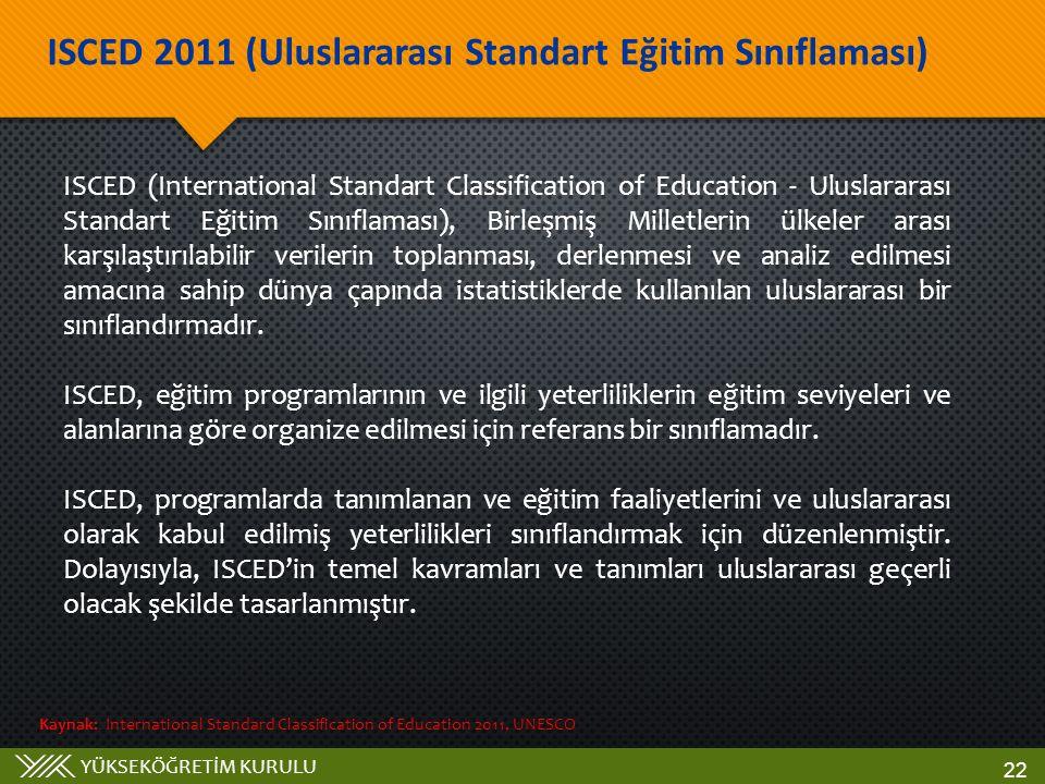 YÜKSEKÖĞRETİM KURULU ISCED 2011 (Uluslararası Standart Eğitim Sınıflaması) 22 ISCED (International Standart Classification of Education - Uluslararası