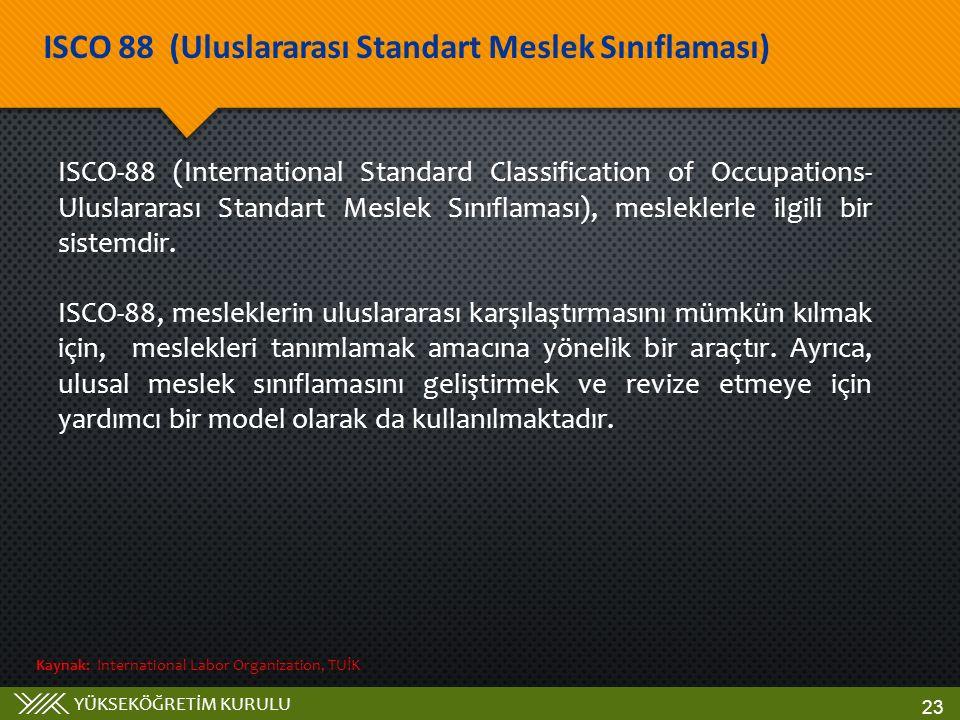 YÜKSEKÖĞRETİM KURULU ISCO 88 (Uluslararası Standart Meslek Sınıflaması) 23 Kaynak: International Labor Organization, TUİK ISCO-88 (International Stand