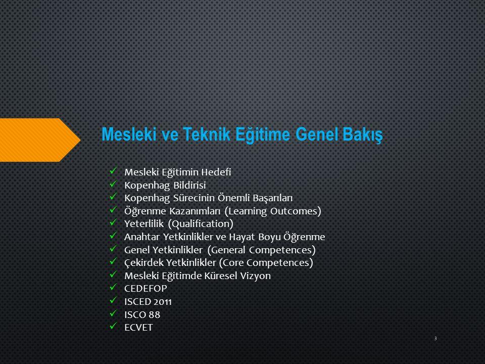 3 Mesleki Eğitimin Hedefi Kopenhag Bildirisi Kopenhag Sürecinin Önemli Başarıları Öğrenme Kazanımları (Learning Outcomes) Yeterlilik (Qualification) Anahtar Yetkinlikler ve Hayat Boyu Öğrenme Genel Yetkinlikler (General Competences) Çekirdek Yetkinlikler (Core Competences) Mesleki Eğitimde Küresel Vizyon CEDEFOP ISCED 2011 ISCO 88 ECVET