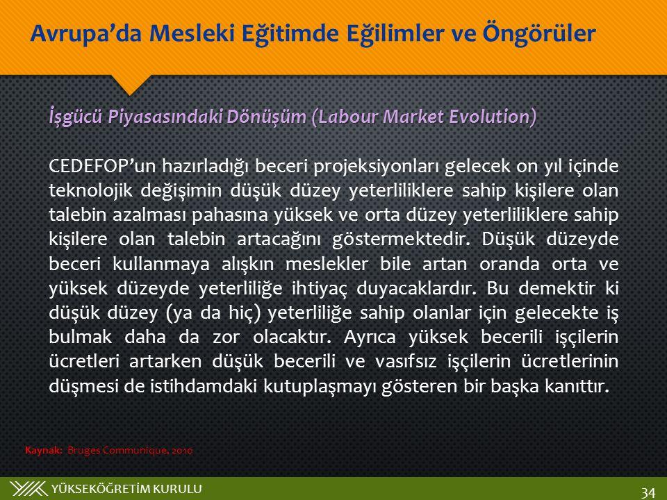 YÜKSEKÖĞRETİM KURULU Avrupa'da Mesleki Eğitimde Eğilimler ve Öngörüler 34 İşgücü Piyasasındaki Dönüşüm (Labour Market Evolution) CEDEFOP'un hazırladığ