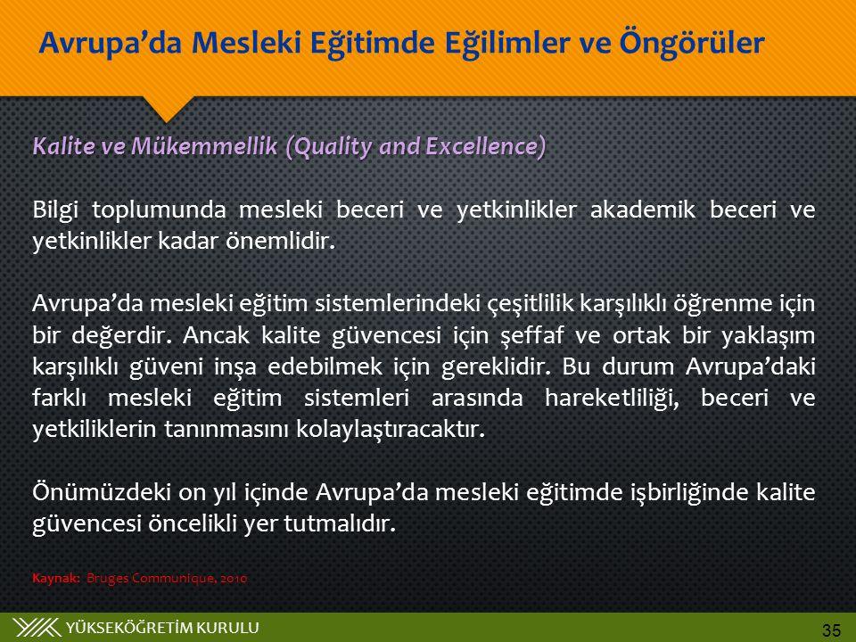 YÜKSEKÖĞRETİM KURULU Kalite ve Mükemmellik (Quality and Excellence) Bilgi toplumunda mesleki beceri ve yetkinlikler akademik beceri ve yetkinlikler ka