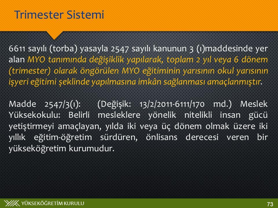 YÜKSEKÖĞRETİM KURULU 6611 sayılı (torba) yasayla 2547 sayılı kanunun 3 (ı)maddesinde yer alan MYO tanımında değişiklik yapılarak, toplam 2 yıl veya 6