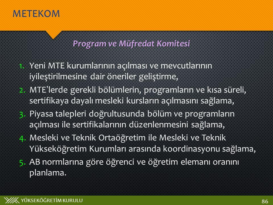 YÜKSEKÖĞRETİM KURULU METEKOM 86 Program ve Müfredat Komitesi 1.Yeni MTE kurumlarının açılması ve mevcutlarının iyileştirilmesine dair öneriler geliştirme, 2.MTE'lerde gerekli bölümlerin, programların ve kısa süreli, sertifikaya dayalı mesleki kursların açılmasını sağlama, 3.Piyasa talepleri doğrultusunda bölüm ve programların açılması ile sertifikalarının düzenlenmesini sağlama, 4.Mesleki ve Teknik Ortaöğretim ile Mesleki ve Teknik Yükseköğretim Kurumları arasında koordinasyonu sağlama, 5.AB normlarına göre öğrenci ve öğretim elemanı oranını planlama.