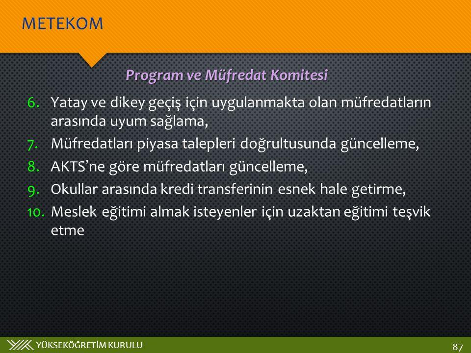 YÜKSEKÖĞRETİM KURULU METEKOM 87 Program ve Müfredat Komitesi 6.Yatay ve dikey geçiş için uygulanmakta olan müfredatların arasında uyum sağlama, 7.Müfr