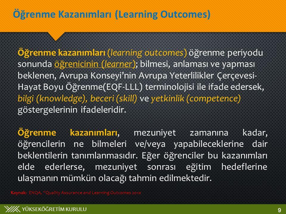 YÜKSEKÖĞRETİM KURULU Öğrenme Kazanımları (Learning Outcomes) 9 Kaynak: ENQA, Quality Assurance and Learning Outcomes 2010 Öğrenme kazanımları (learning outcomes) öğrenme periyodu sonunda öğrenicinin (learner); bilmesi, anlaması ve yapması beklenen, Avrupa Konseyi'nin Avrupa Yeterlilikler Çerçevesi- Hayat Boyu Öğrenme(EQF-LLL) terminolojisi ile ifade edersek, bilgi (knowledge), beceri (skill) ve yetkinlik (competence) göstergelerinin ifadeleridir.
