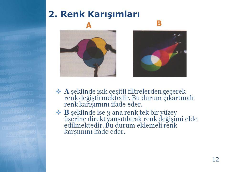 12 2. Renk Karışımları  A şeklinde ışık çeşitli filtrelerden geçerek renk değiştirmektedir. Bu durum çıkartmalı renk karışımını ifade eder.  B şekli