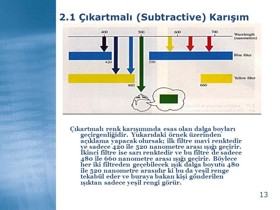 13 2.1 Çıkartmalı (Subtractive) Karışım Çıkartmalı renk karışımında esas olan dalga boyları geçirgenliğidir. Yukarıdaki örnek üzerinden açıklama yapac