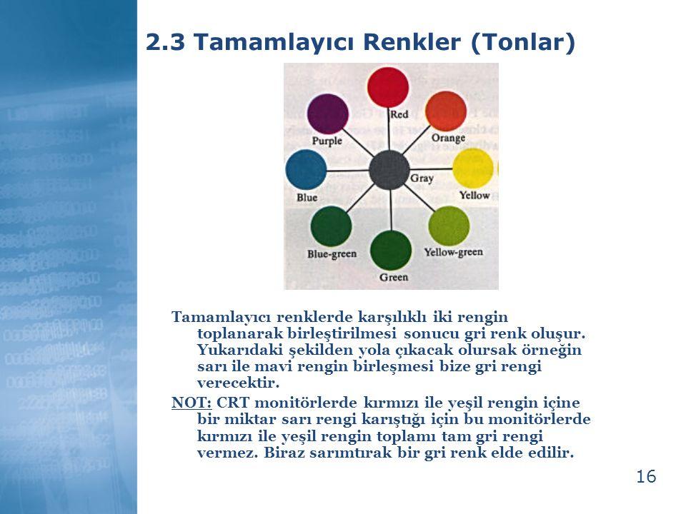 16 2.3 Tamamlayıcı Renkler (Tonlar) Tamamlayıcı renklerde karşılıklı iki rengin toplanarak birleştirilmesi sonucu gri renk oluşur. Yukarıdaki şekilden